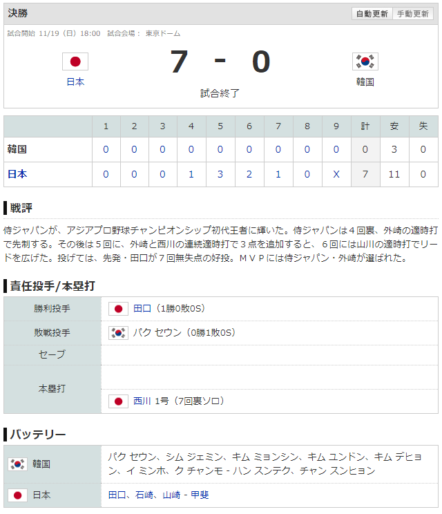 侍ジャパンU-24_韓国戦_決勝_スコア
