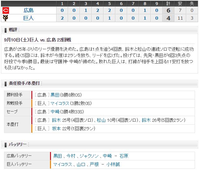 広島巨人22回スコア