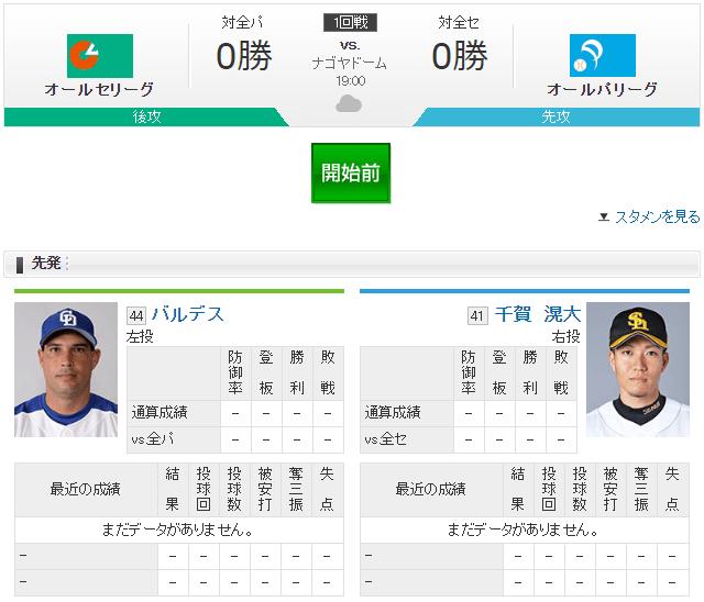 オールスター2017_1回戦_先発