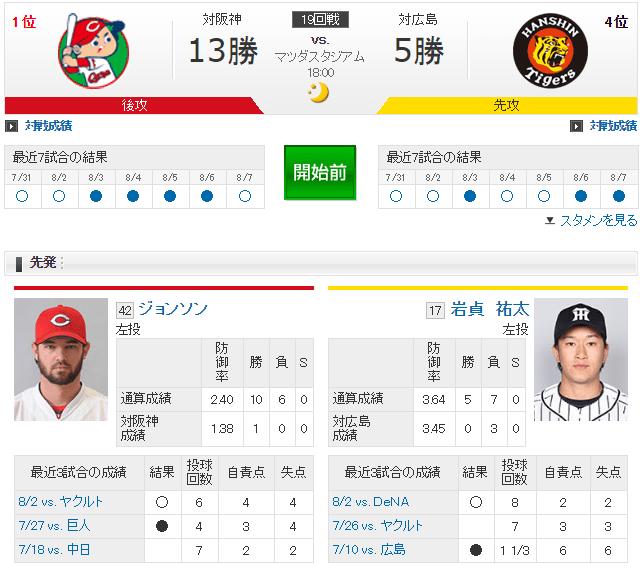 広島阪神19回戦ジョンソン岩貞実況