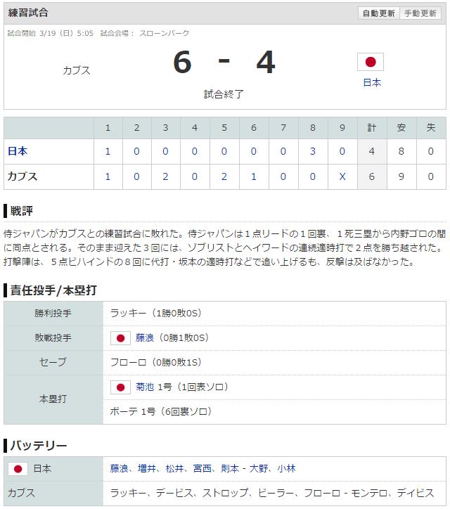 侍ジャパン_カブス_練習試合_スコア