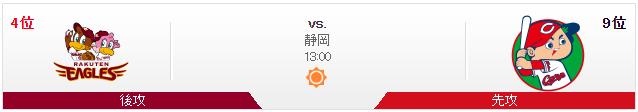 広島楽天オープン戦