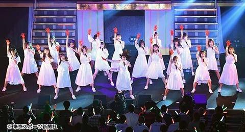 【東スポ】SKE48新曲、TWICE超え1位獲得も「歌番組出演ゼロ」の危機