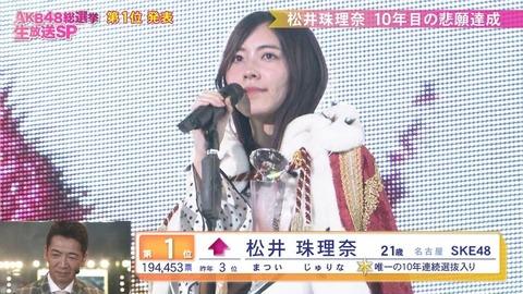【SKE48】秋元康はなぜ松井珠理奈にこだわるのか?