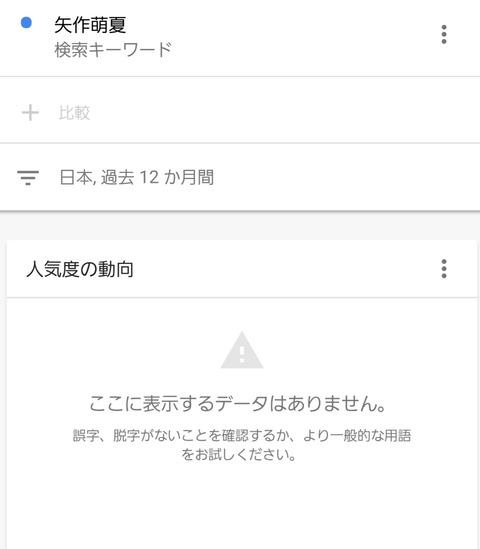 【AKB48】センターで大人気な「矢作萌夏」さんをGoogleトレンドで調べてみた結果がヤバすぎたんだがwwwwww