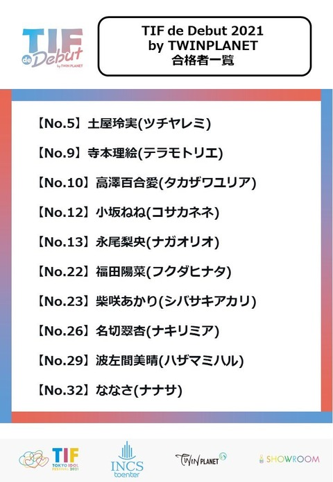 AKB48Gオーディション常連のフェニックス波左間とSTU48福田朱里の妹がアイドルグループでデビュー決定!
