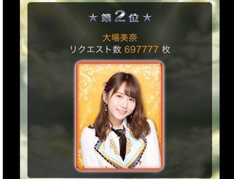 【SKE48】大場美奈「P4U,CM選抜メンバーリクエストバトル結果は第2位でした!」