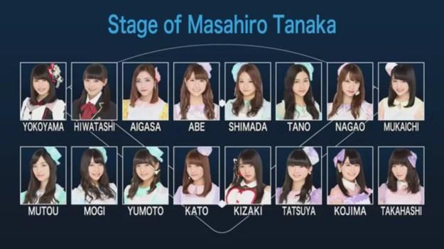 AKB48やももいろクローバーZなどのアイドル好きで知られる田中将大が2015年に所属しているチームは?