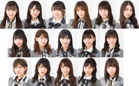 【AKB48G】よぉーく見たらブサイクなメンバーって誰?