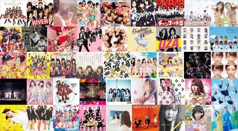 【AKB48】カップリング曲MV211作品がサブスク解禁(1)