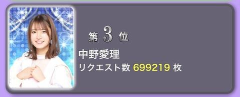 【SKE48】P4Uの課金イベントで惜敗した中野愛理ちゃん「この悔しさをぜひ大富豪に…!」