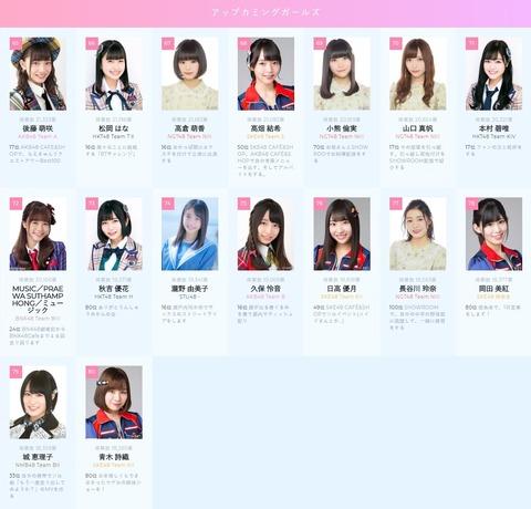 screenshot-www.akb48.co.jp-2018.06.16-17-28-18
