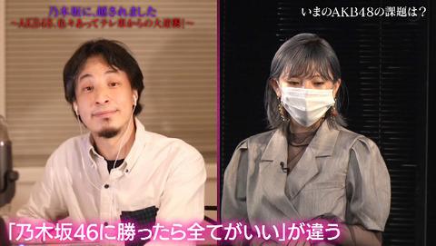 「AKB48の大逆襲」というタイトルに反して生ぬるい番組なんだが何がしたいの?