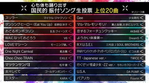 【#Mステ3時間SP】「国民的振付ソング」 上位20曲にAKB48がランクイン!!!