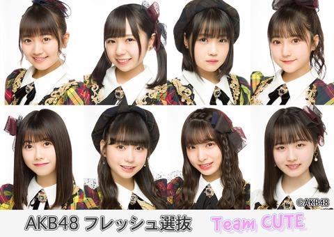 【AKB48】フレッシュ選抜「Team CUTE」が6月20日まけんグミフェス☆2021に出演!