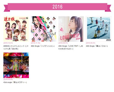 2015年まで総売り上げが乃木坂46の倍以上あったAKB48が2016年には乃木坂に越されて陥落したのはなぜ?