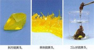 硫黄の単体