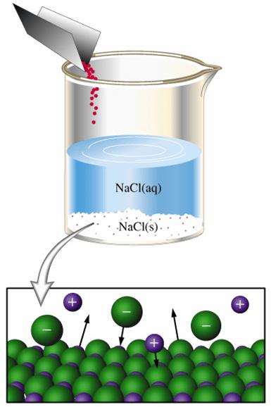 飽和水溶液