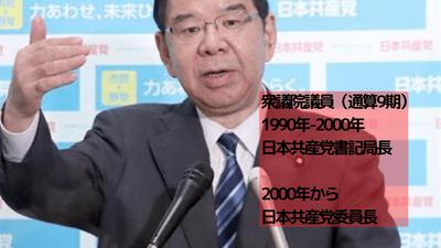 2000年から 日本共産党委員長