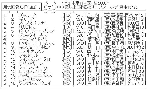 ハロン4720