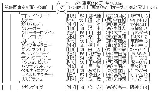 ハロン4788