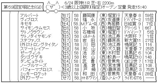ハロン5238