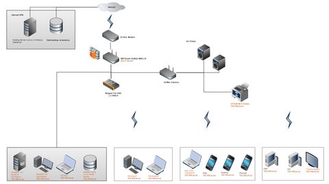 network2(変更前)