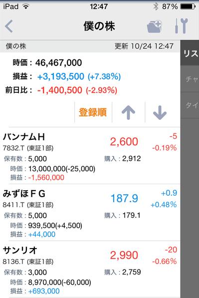 株式投資用の口座