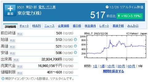 9501東京電力