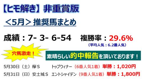 【ヒモ解き】5月まとめ