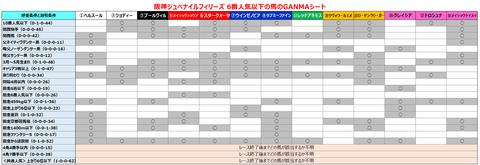 阪神JF6