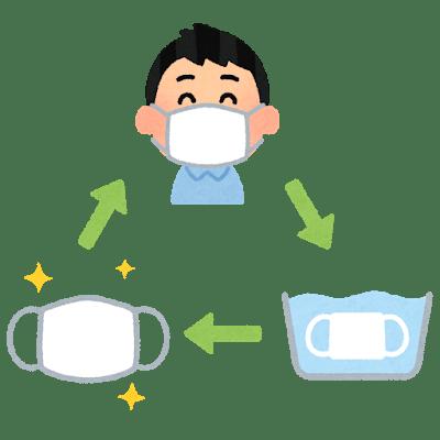 medicalmask_washable_recycle