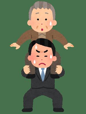 nenkin_kataguruma