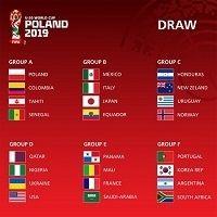 <サッカー>U-20W杯組み合わせが決定、韓国代表は死の組に編成
