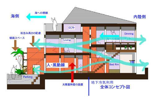 上村邸全体コンセプト図J風2