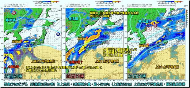 台風GSM180924