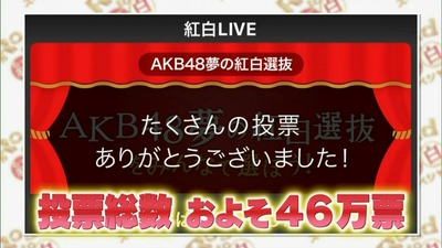 AKB紅白選抜メンバー決定!藤江れいな落選http://shiba.2ch.net/test/read.cgi/akb/1483006331/