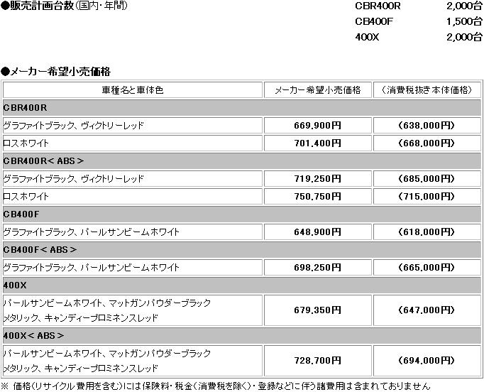 CB400_new2