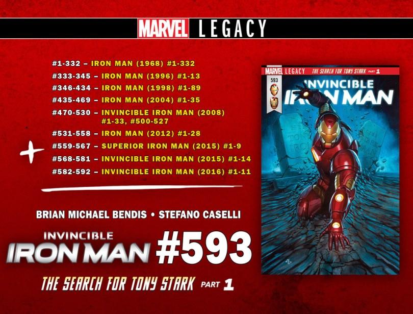 iron-man-legacy-renumbering-1008809