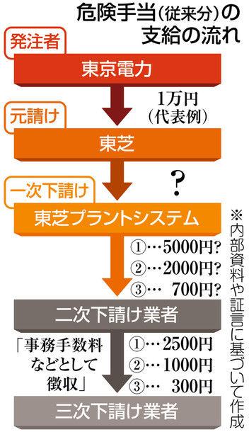 PK2017040102100235_size0