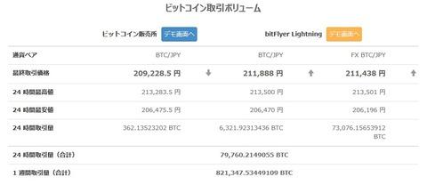 bitcoin_0515