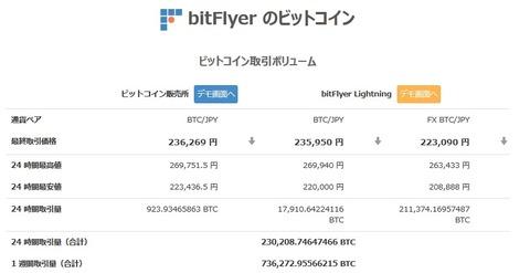bitcoin_0715