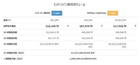 bitcoin_0725