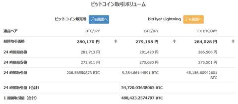 bitcoin_0603