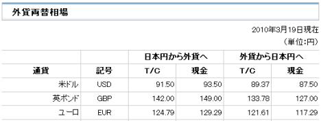 銀行レート