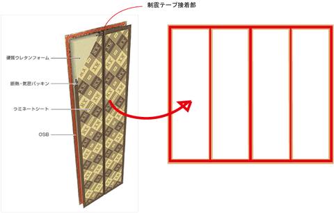 制震テープ施工イメージ