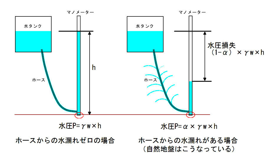 水の単位重量 - Fuutou-sozai
