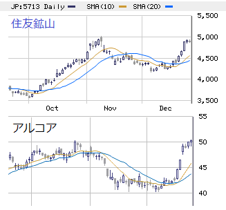 big (2)
