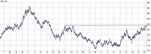 dxy1.11.2012