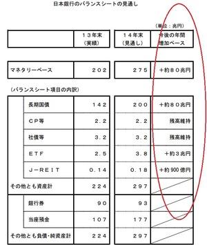 日銀緩和2014.11.2